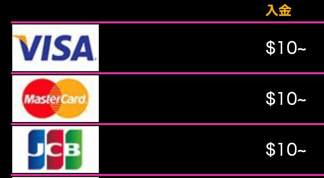 オンラインカジノへのクレジットカード 最低入金額